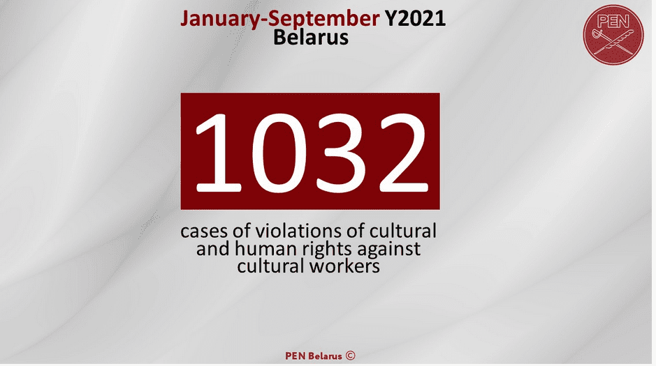 Monitoring of violations of cultural and human rights against cultural workers in Belarus. January-September 2021